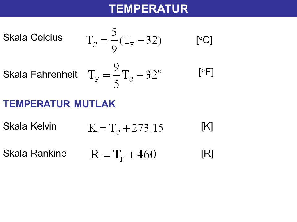 TEMPERATUR Skala Celcius [oC] [oF] Skala Fahrenheit TEMPERATUR MUTLAK